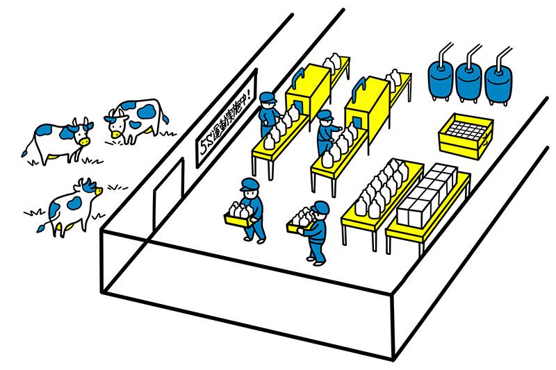 食品表示法&食品衛生法(HACCP)攻略のススメ