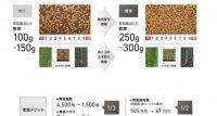 ヤンマーの田植機用オプション4型式を販売 「密苗」で稲作の省力化・低コスト化を実現